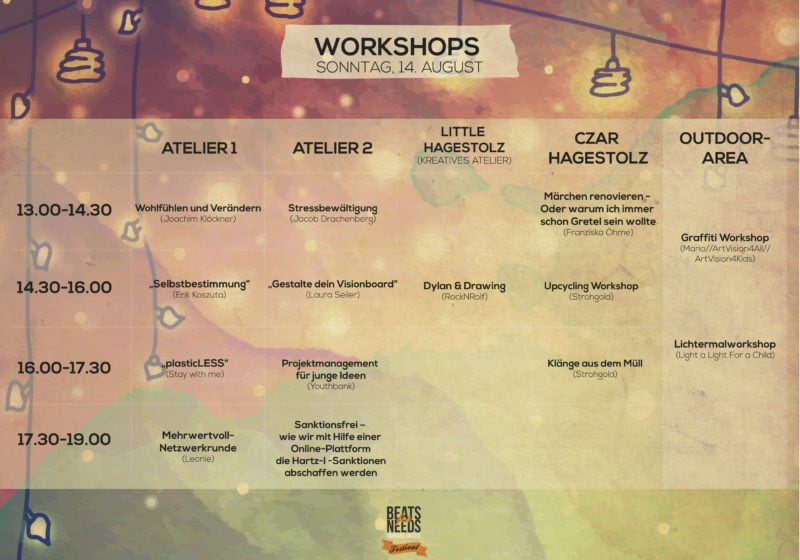 Timetable_Workshops_Sonntag